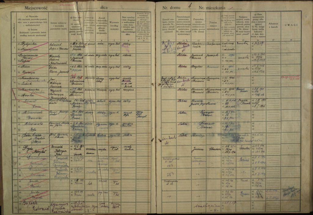 Rejestr Mieszkańców wsi Strachocina z 1931-1949 2